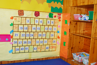 幼儿园中班墙面布置图片